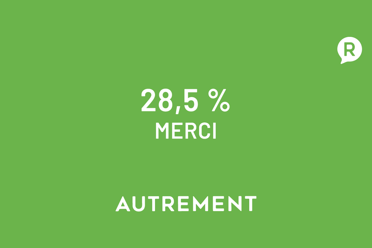 28,5-%---MERCI